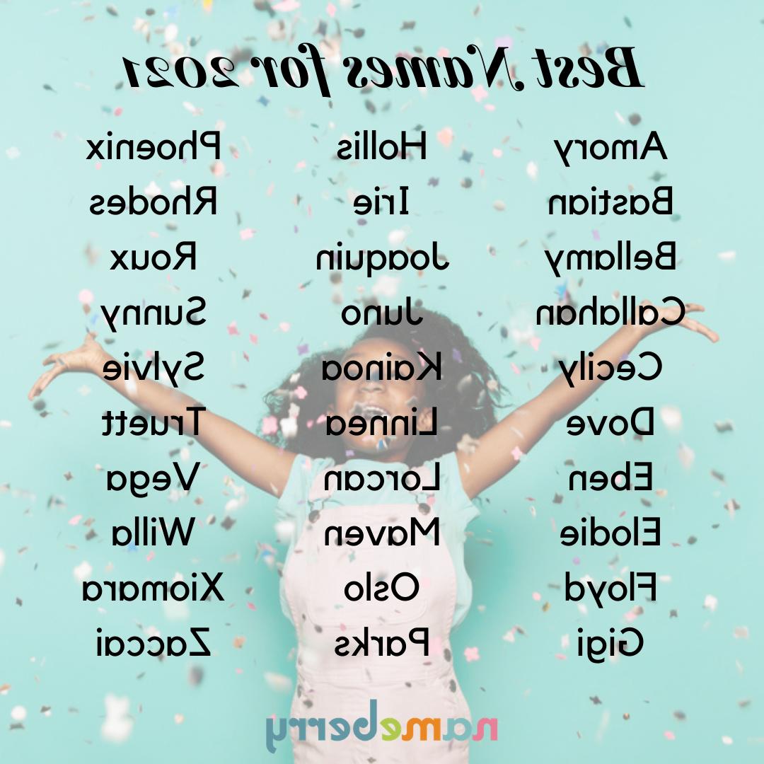 Quel est le prénom le plus répandu au monde ?