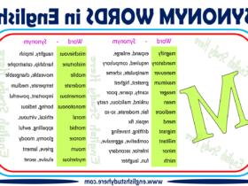 Synonyme afin